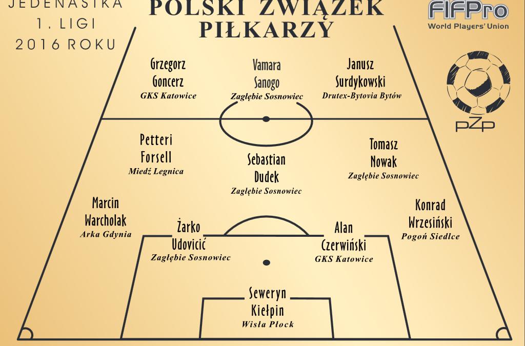 Wyniki Plebiscytu PZP Piłkarze Wybierają 2016 – I Liga
