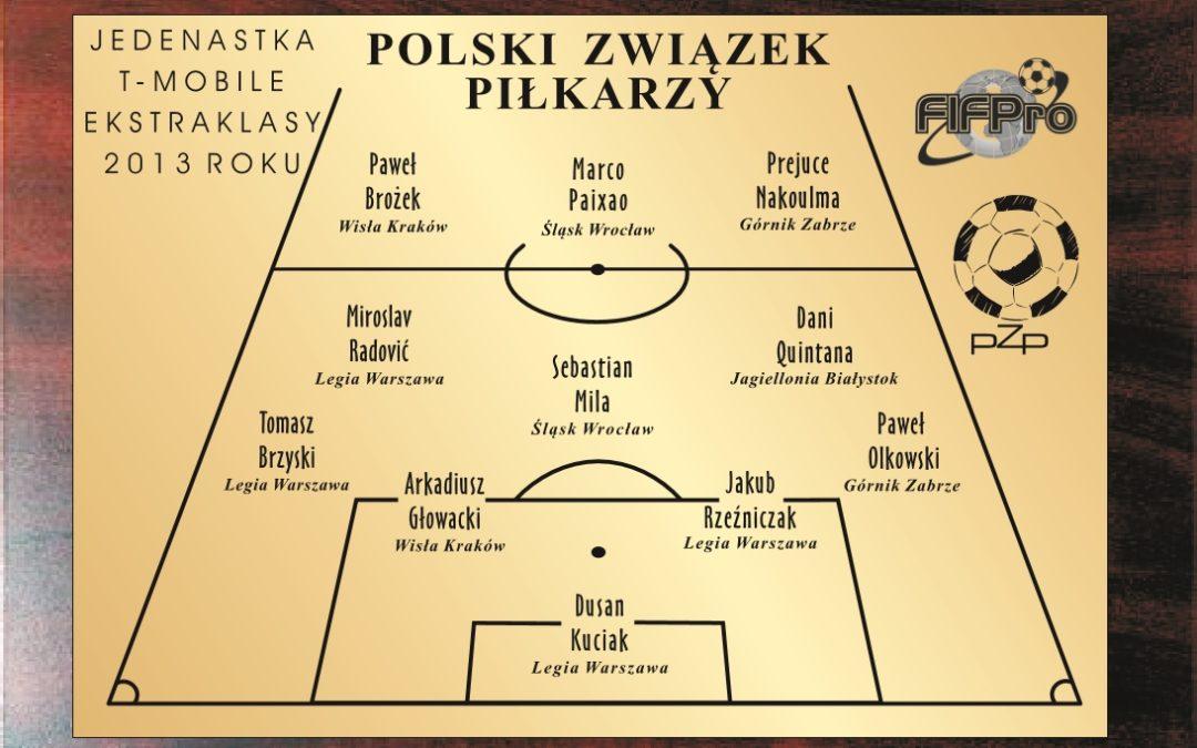 Wyniki 8. edycji plebiscytu Piłkarze Wybierają