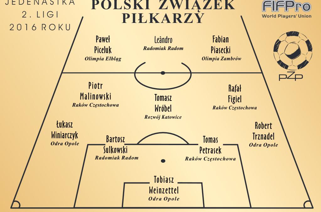 Wyniki Plebiscytu PZP Piłkarze Wybierają 2016 – II Liga