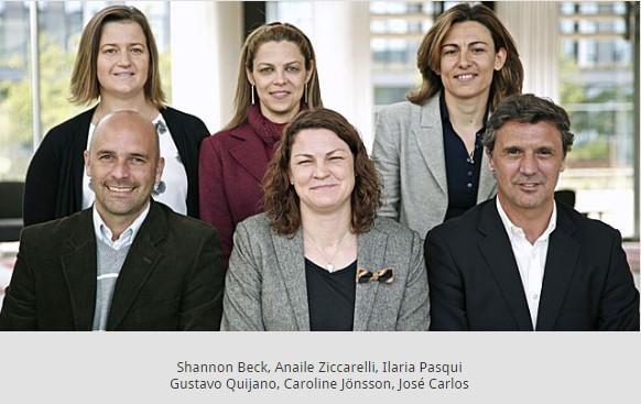 Komisja Piłki Kobiecej FIFPro