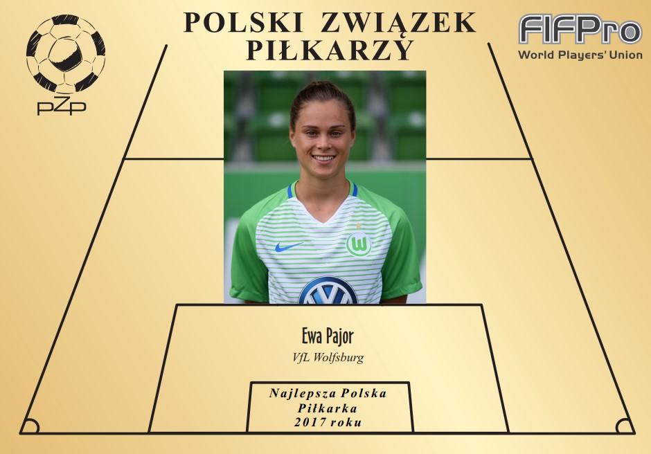 Plebiscyt PZP 2017 – Pajor i Lewandowski najlepsi w Polsce
